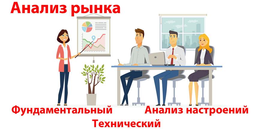 3 вида рыночного анализа форекс